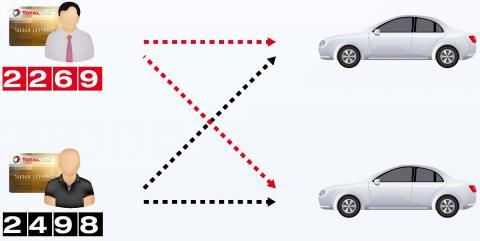 2 cartes 2 chauffeurs 2 véhicules